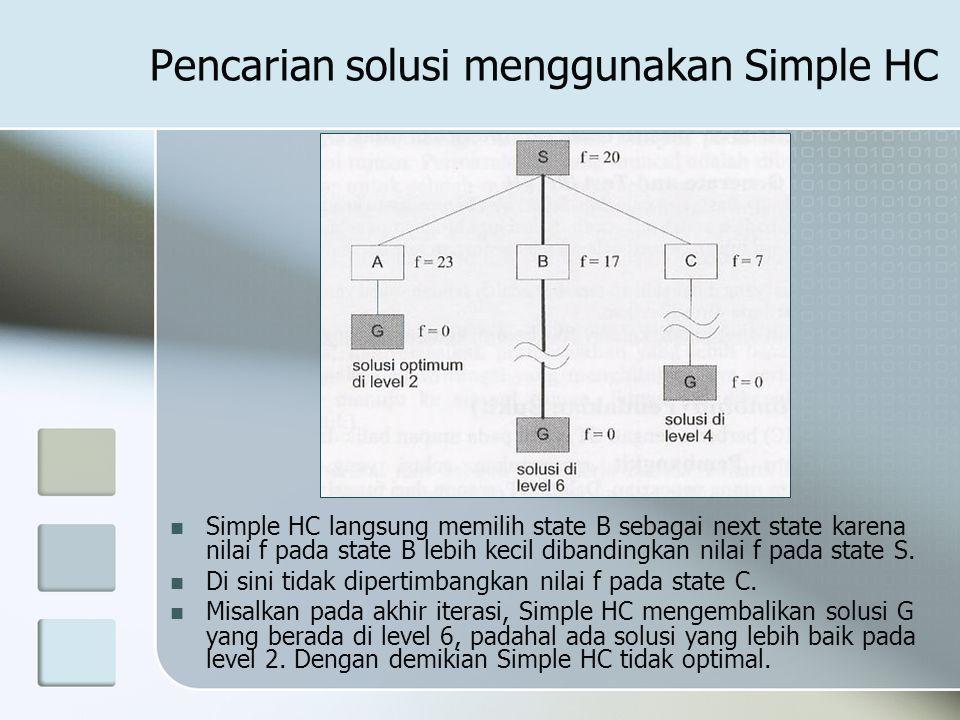 Pencarian solusi menggunakan Simple HC