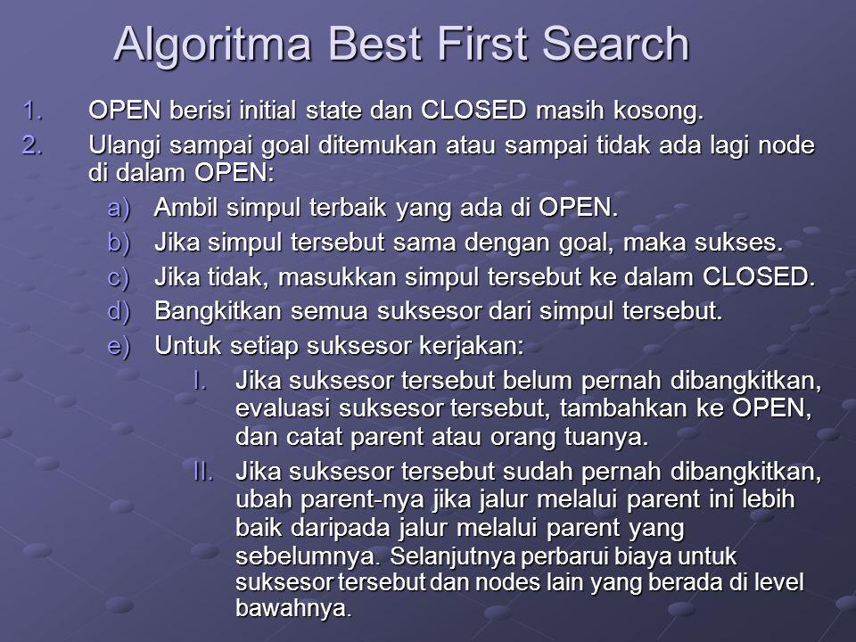 Algoritma Best First Search