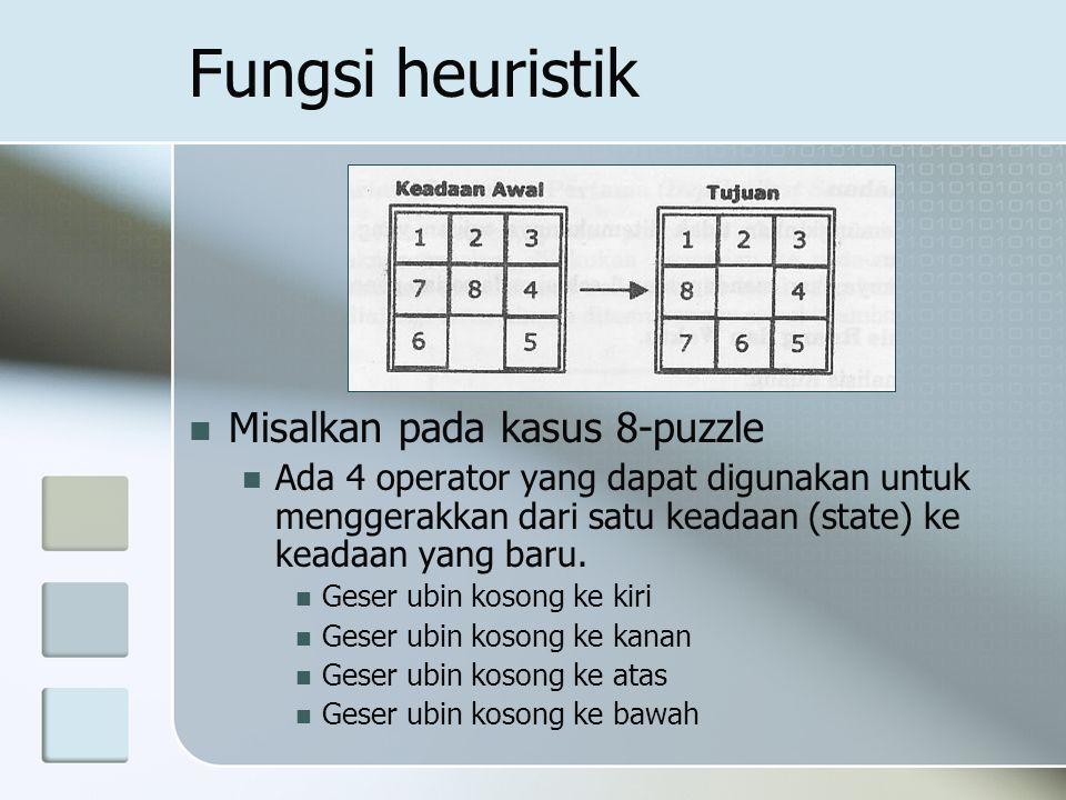 Fungsi heuristik Misalkan pada kasus 8-puzzle