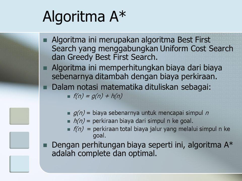 Algoritma A* Algoritma ini merupakan algoritma Best First Search yang menggabungkan Uniform Cost Search dan Greedy Best First Search.