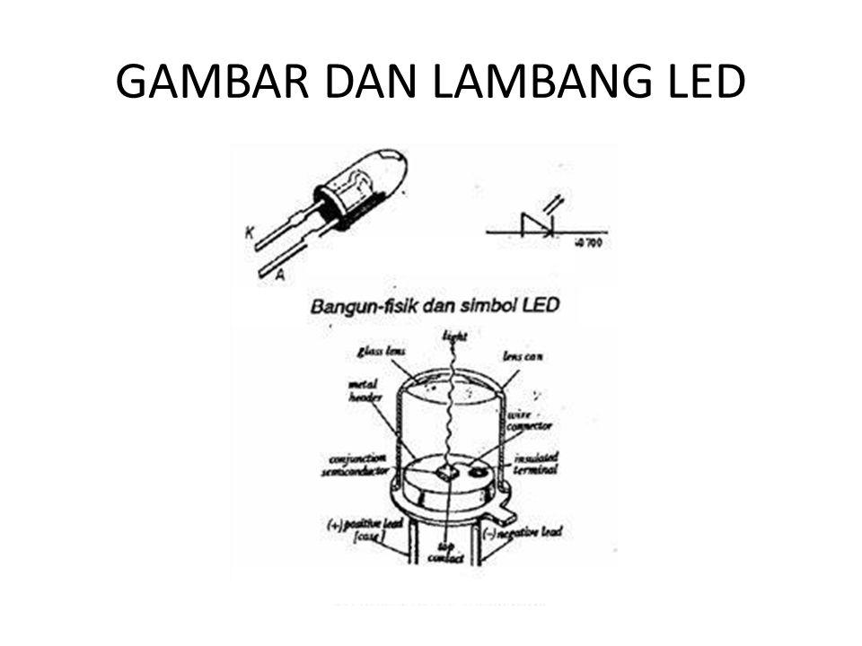 GAMBAR DAN LAMBANG LED