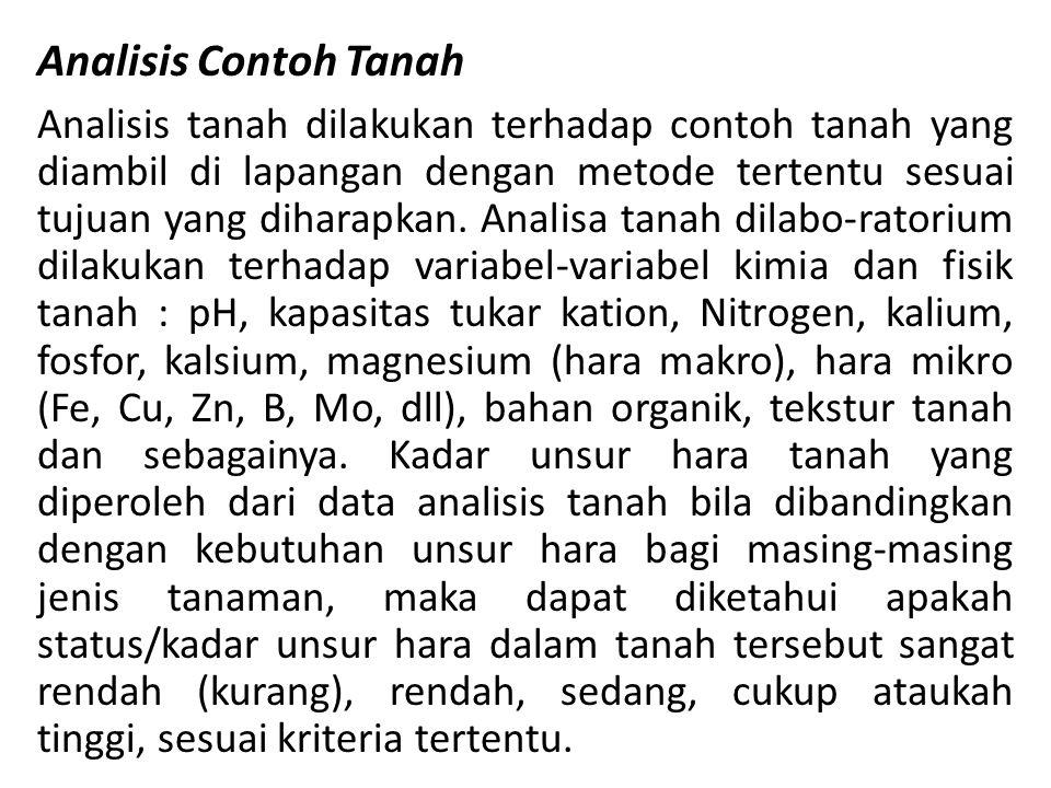 Analisis Contoh Tanah