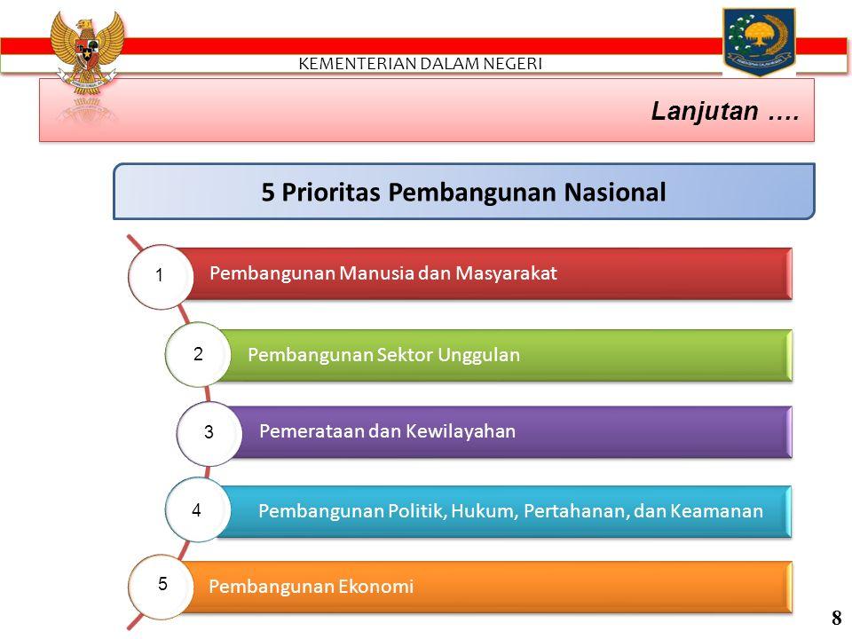 5 Prioritas Pembangunan Nasional