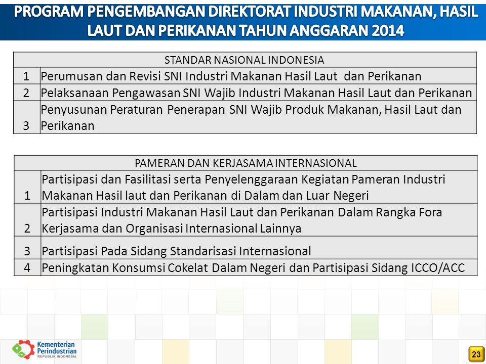 PROGRAM PENGEMBANGAN DIREKTORAT INDUSTRI MAKANAN, HASIL LAUT DAN PERIKANAN TAHUN ANGGARAN 2014