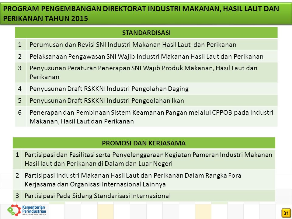 PROGRAM PENGEMBANGAN DIREKTORAT INDUSTRI MAKANAN, HASIL LAUT DAN PERIKANAN TAHUN 2015