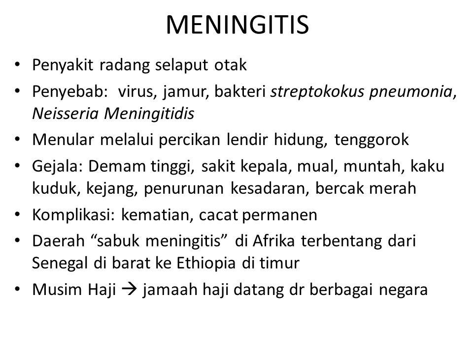 MENINGITIS Penyakit radang selaput otak