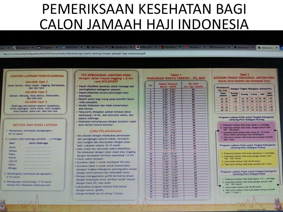 PEMERIKSAAN KESEHATAN BAGI CALON JAMAAH HAJI INDONESIA