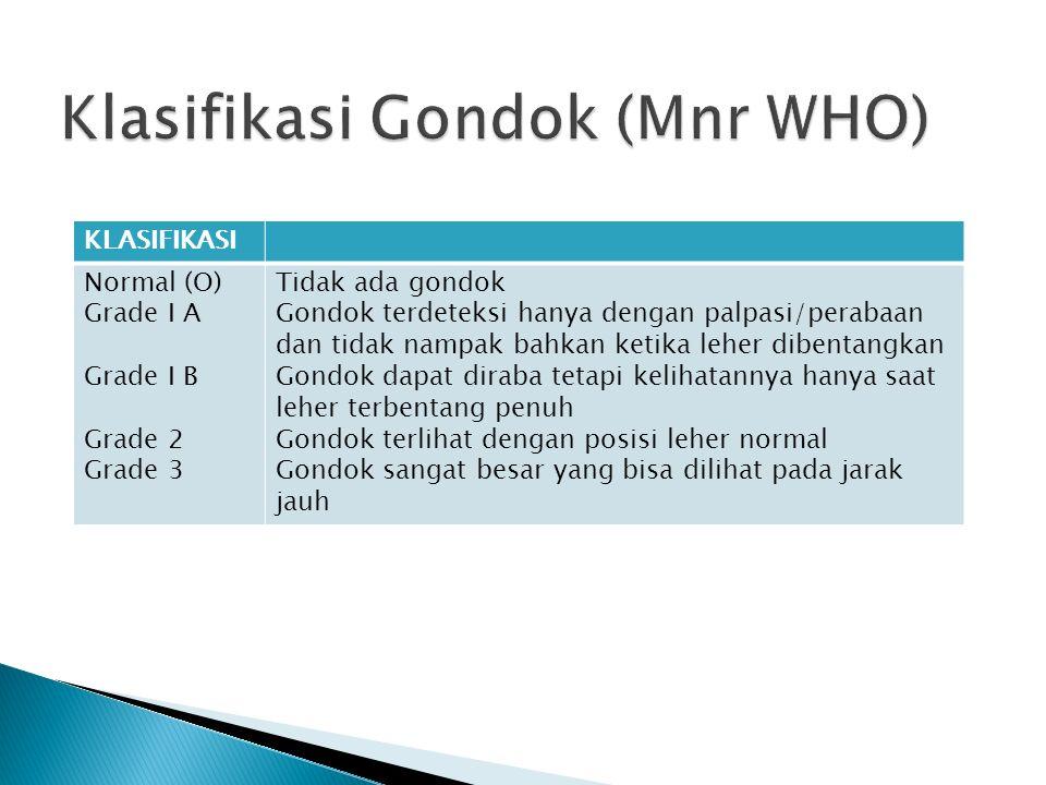 Klasifikasi Gondok (Mnr WHO)