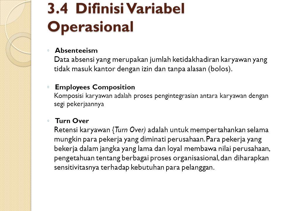 3.4 Difinisi Variabel Operasional