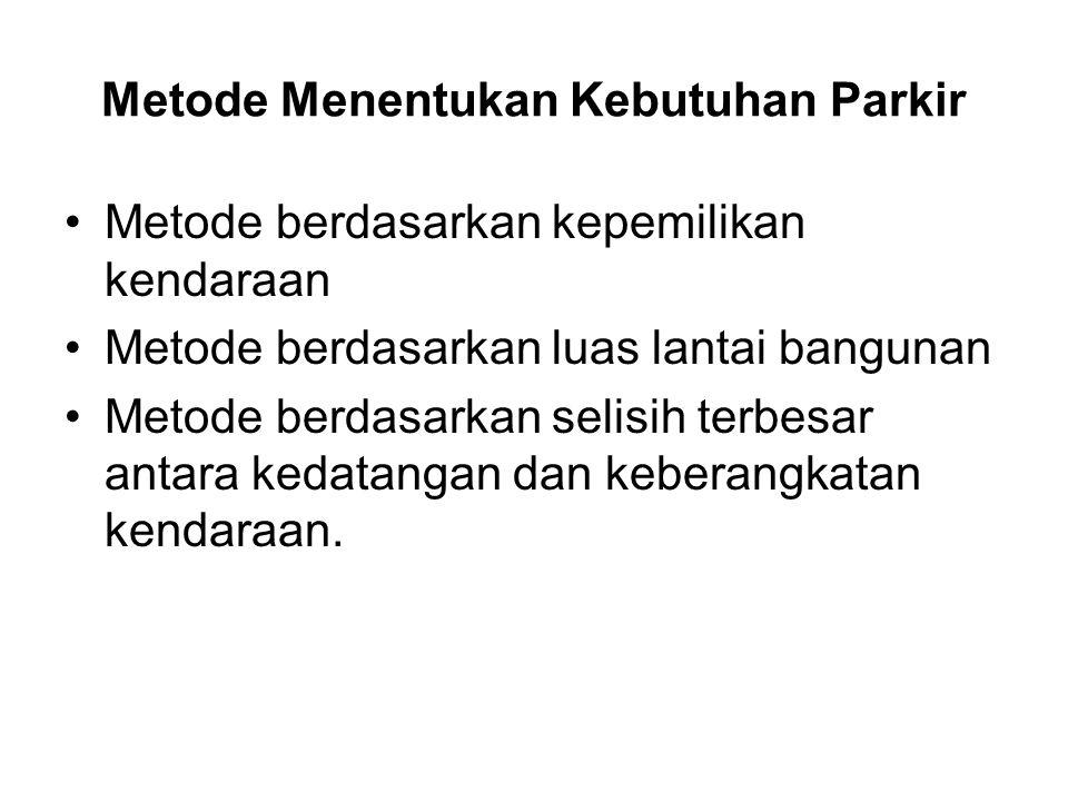 Metode Menentukan Kebutuhan Parkir