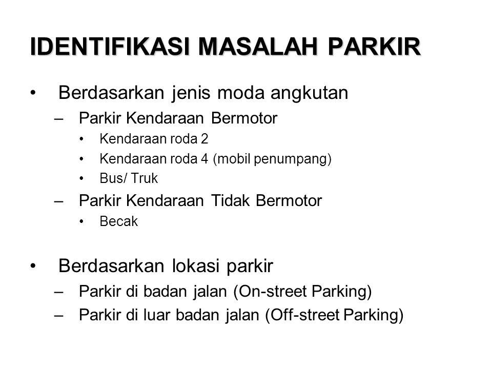 IDENTIFIKASI MASALAH PARKIR