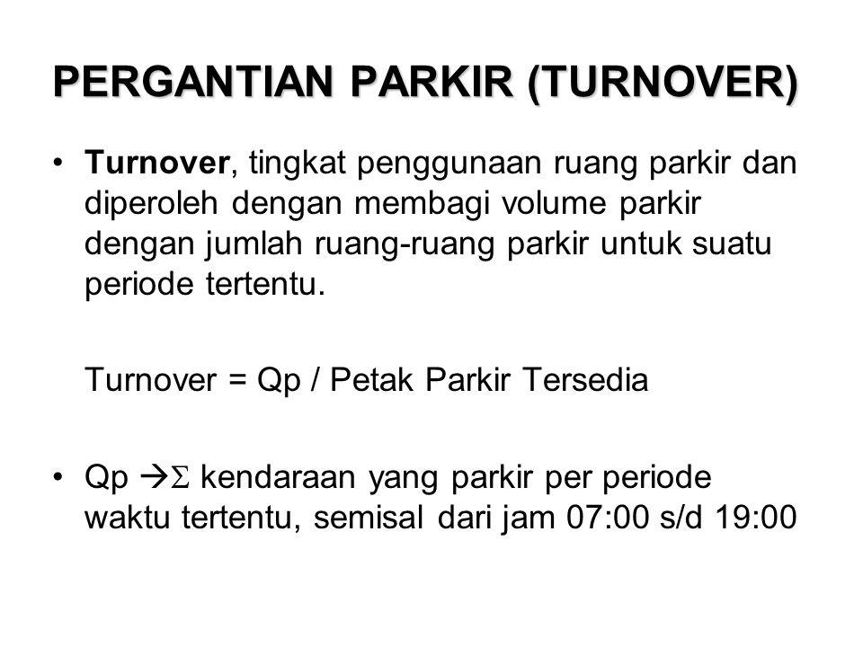 PERGANTIAN PARKIR (TURNOVER)