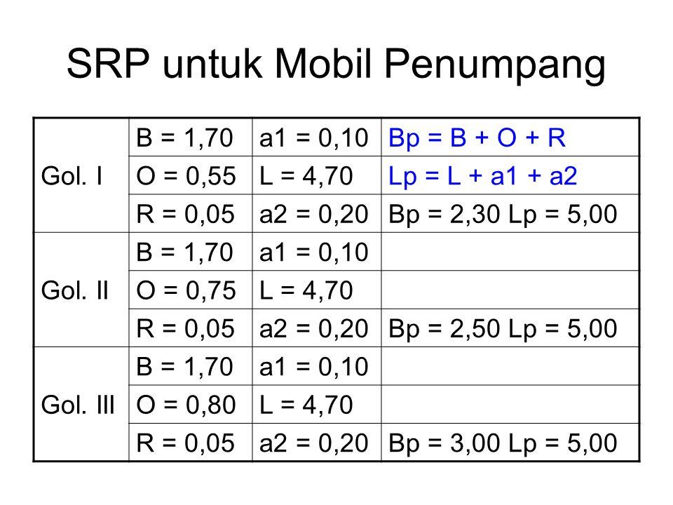 SRP untuk Mobil Penumpang