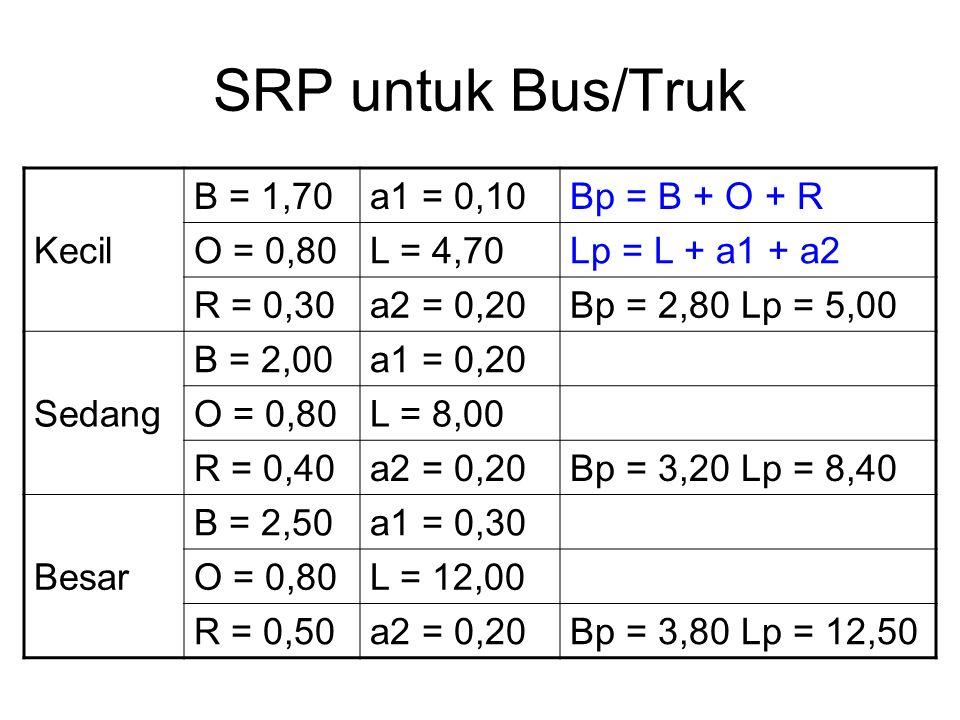 SRP untuk Bus/Truk Kecil B = 1,70 a1 = 0,10 Bp = B + O + R O = 0,80