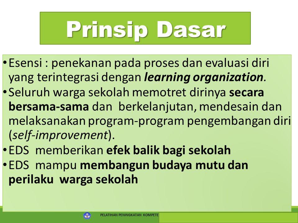 Prinsip Dasar Esensi : penekanan pada proses dan evaluasi diri yang terintegrasi dengan learning organization.