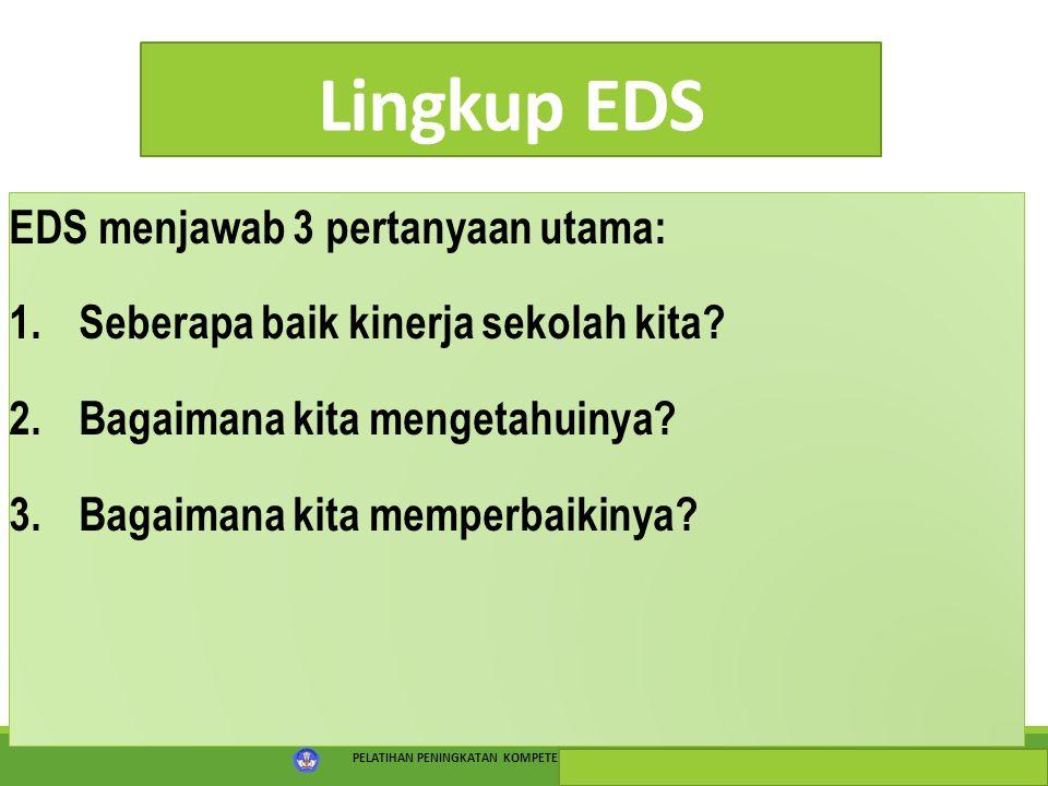 Lingkup EDS EDS menjawab 3 pertanyaan utama: