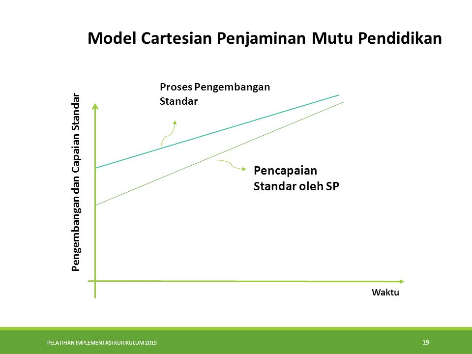 Model Cartesian Penjaminan Mutu Pendidikan