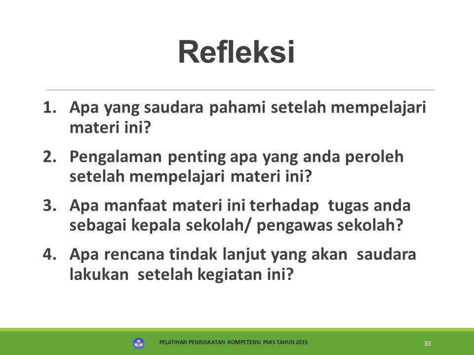 Refleksi Apa yang saudara pahami setelah mempelajari materi ini