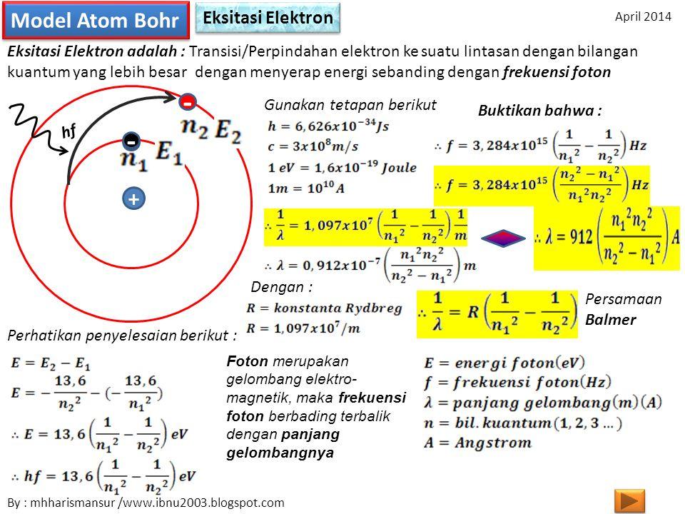 - - - Model Atom Bohr + Eksitasi Elektron