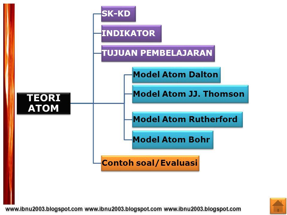 TEORI ATOM SK-KD INDIKATOR TUJUAN PEMBELAJARAN Model Atom Dalton