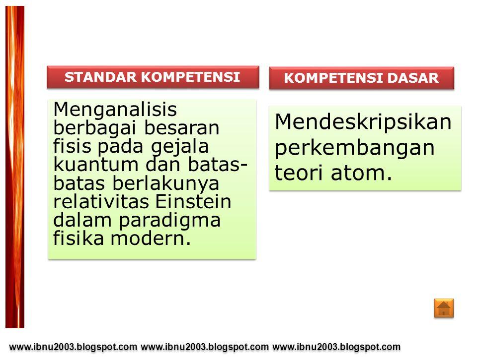 Mendeskripsikan perkembangan teori atom.
