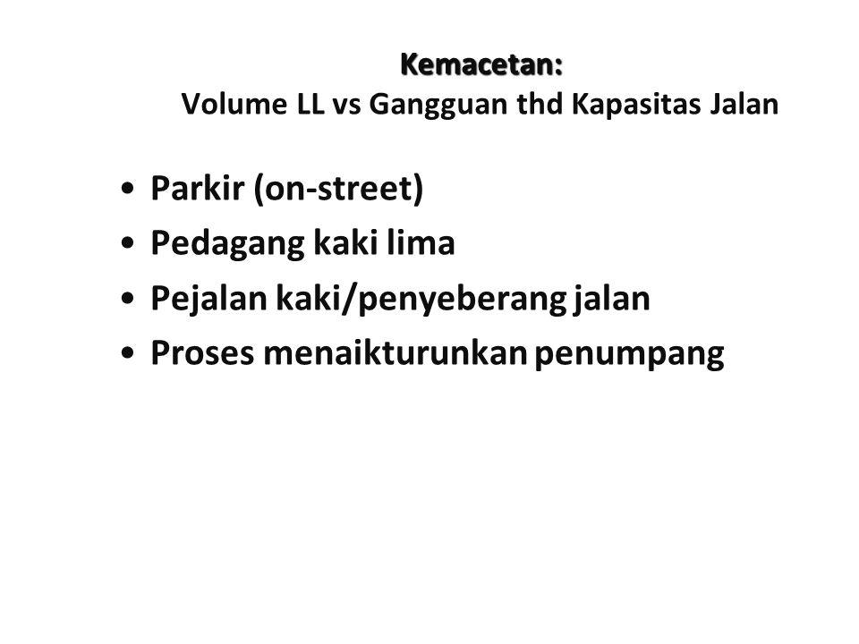 Kemacetan: Volume LL vs Gangguan thd Kapasitas Jalan