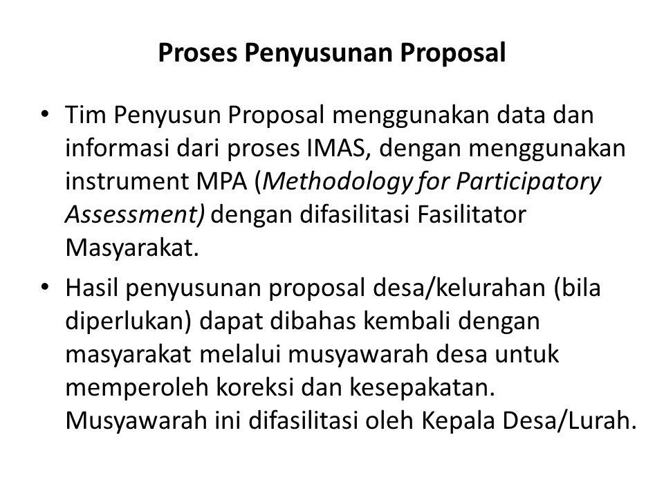 Proses Penyusunan Proposal