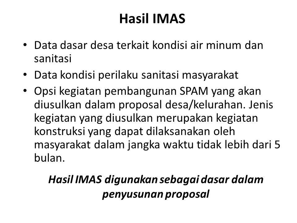Hasil IMAS digunakan sebagai dasar dalam penyusunan proposal