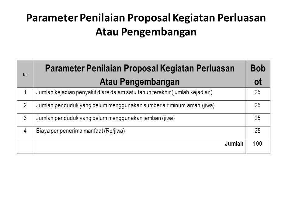 Parameter Penilaian Proposal Kegiatan Perluasan Atau Pengembangan