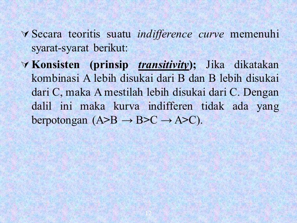 Secara teoritis suatu indifference curve memenuhi syarat-syarat berikut: