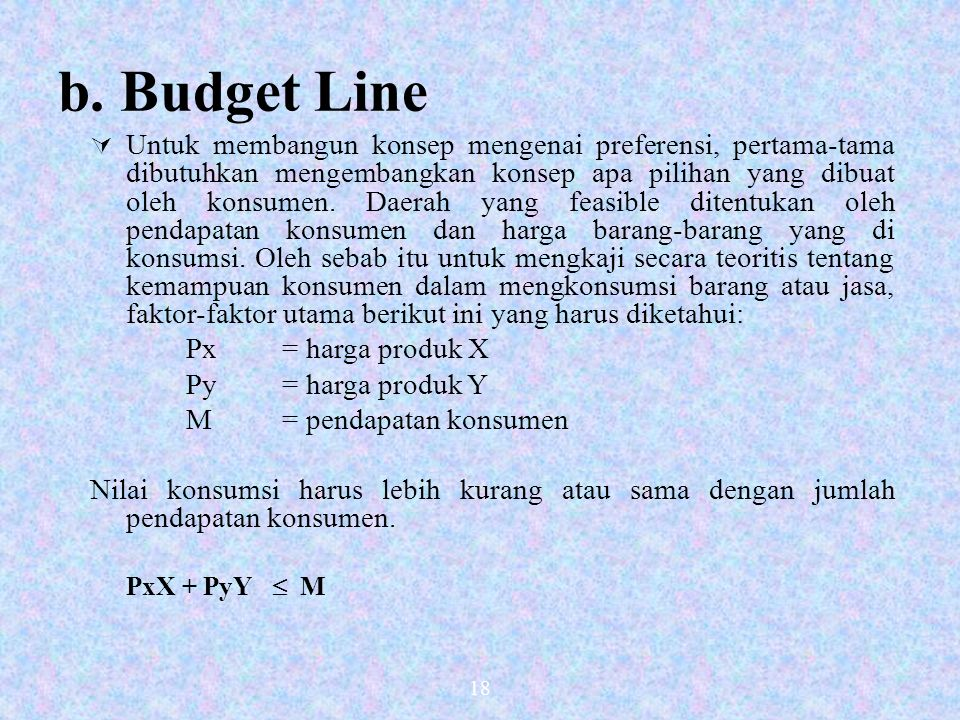 b. Budget Line