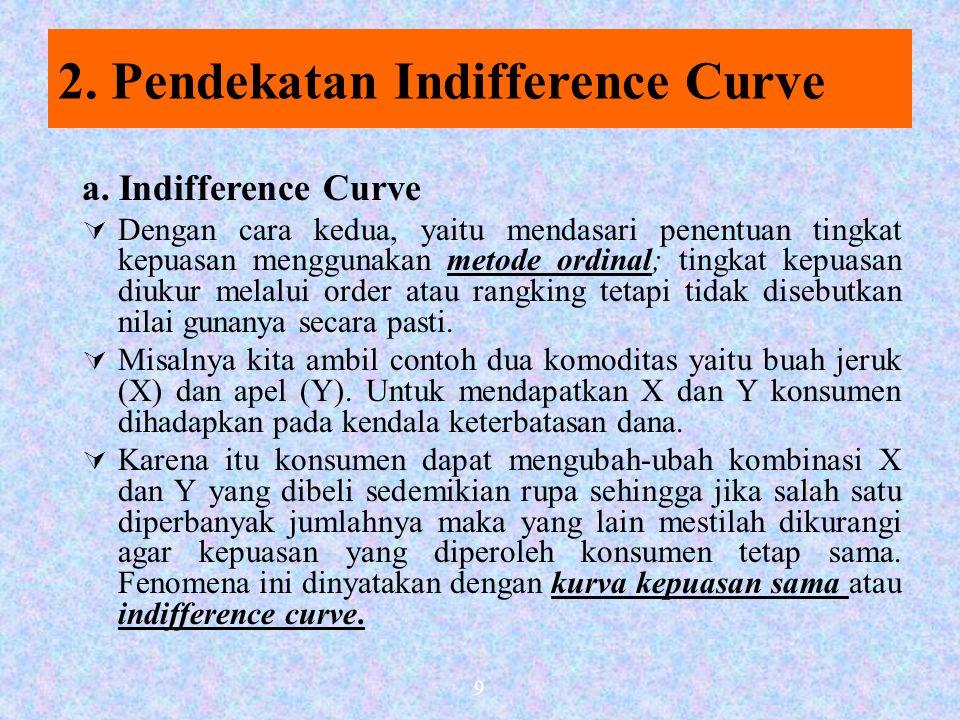 2. Pendekatan Indifference Curve