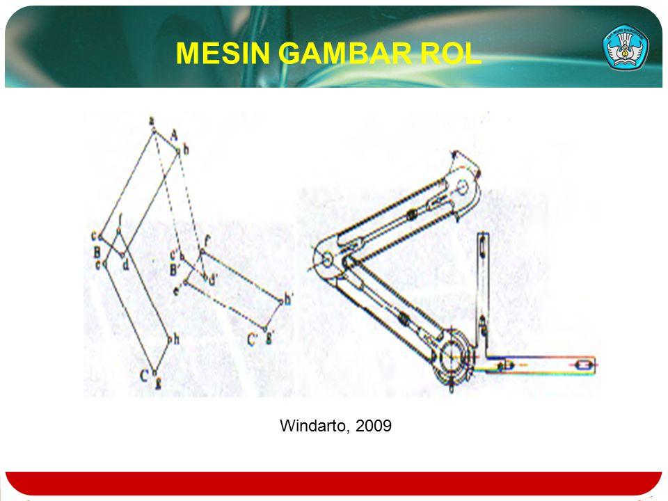 MESIN GAMBAR ROL Windarto, 2009