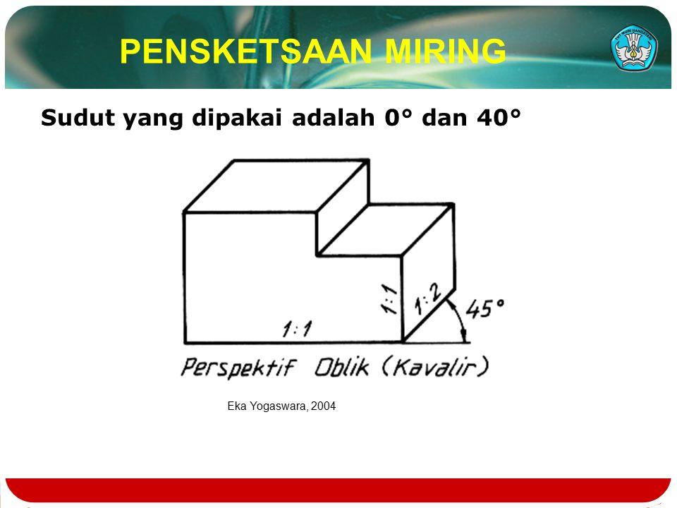 PENSKETSAAN MIRING Sudut yang dipakai adalah 0° dan 40°