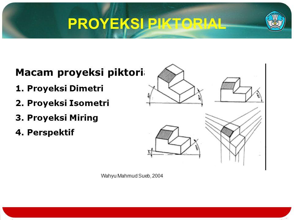 PROYEKSI PIKTORIAL Macam proyeksi piktorial 1. Proyeksi Dimetri