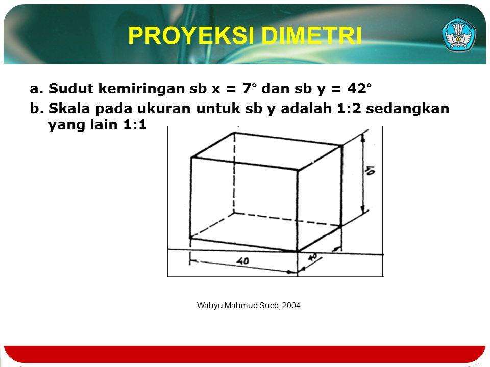 PROYEKSI DIMETRI a. Sudut kemiringan sb x = 7° dan sb y = 42°