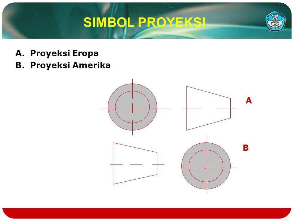 SIMBOL PROYEKSI Proyeksi Eropa Proyeksi Amerika A B .
