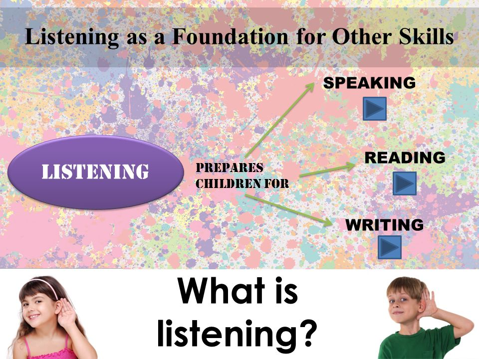 Listening as a Foundation for Other Skills