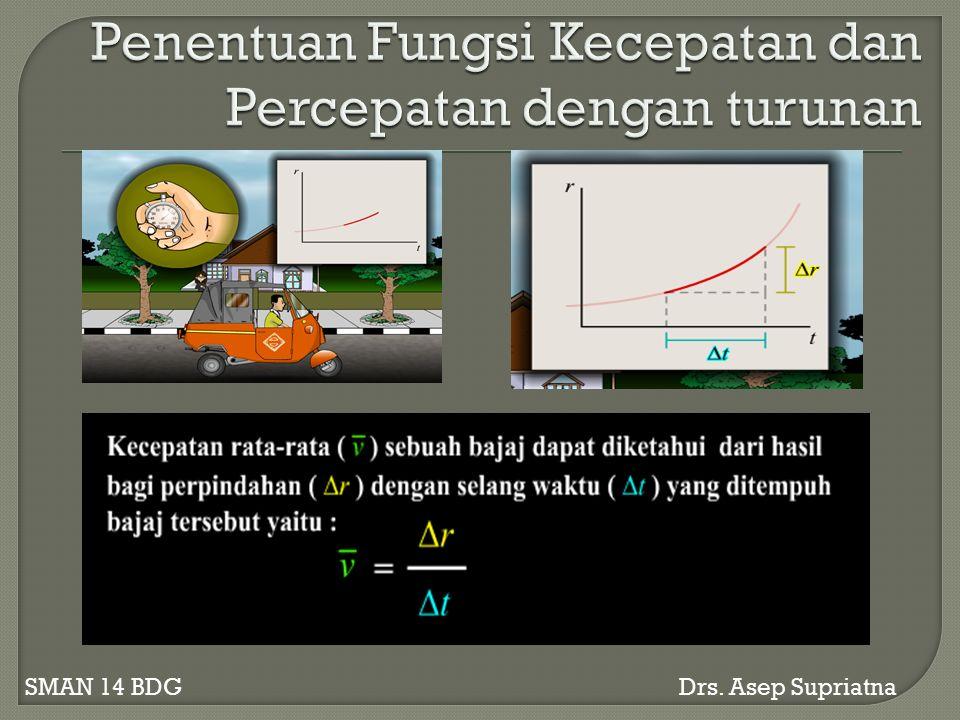 Penentuan Fungsi Kecepatan dan Percepatan dengan turunan