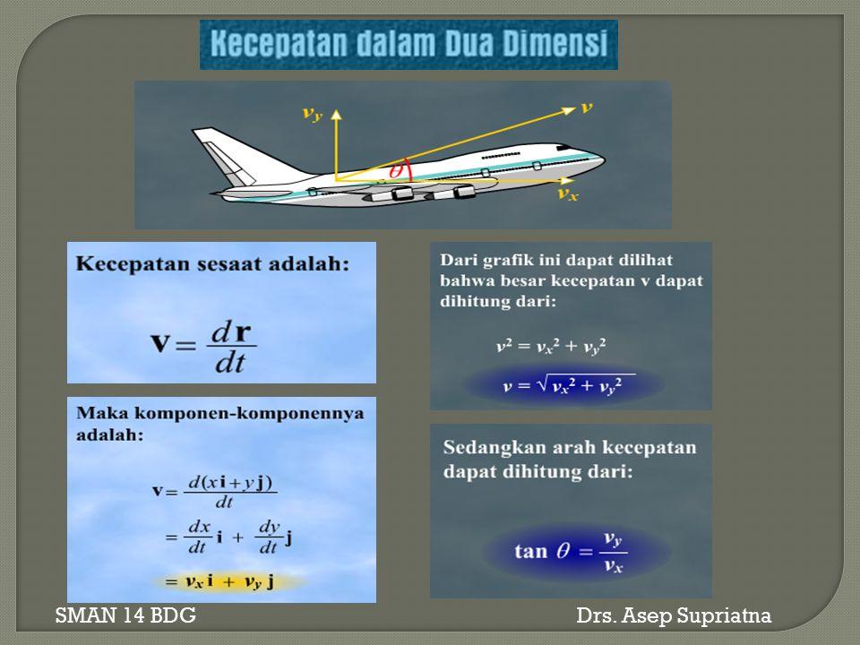 SMAN 14 BDG Drs. Asep Supriatna