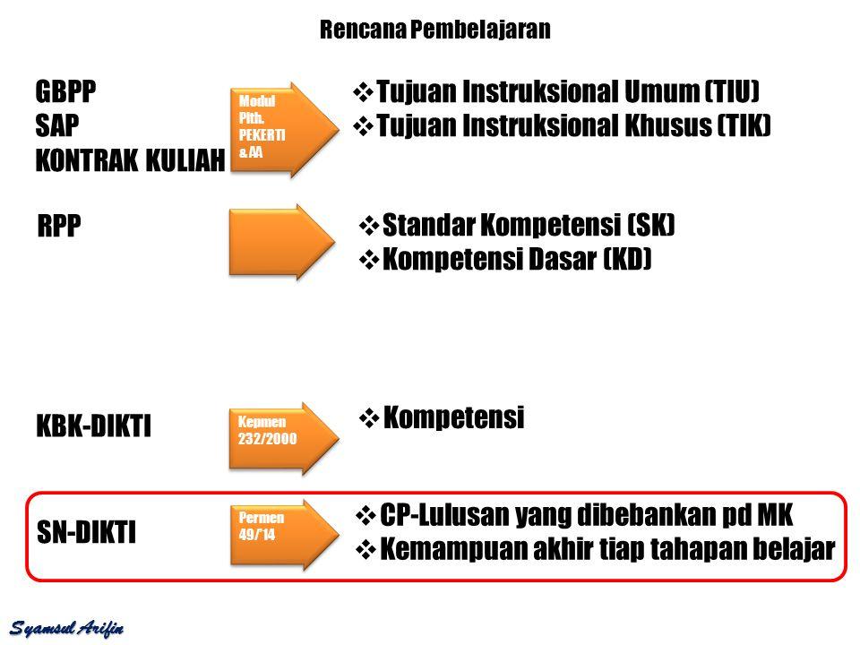 Tujuan Instruksional Umum (TIU) Tujuan Instruksional Khusus (TIK)