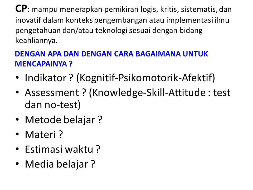 Indikator (Kognitif-Psikomotorik-Afektif)