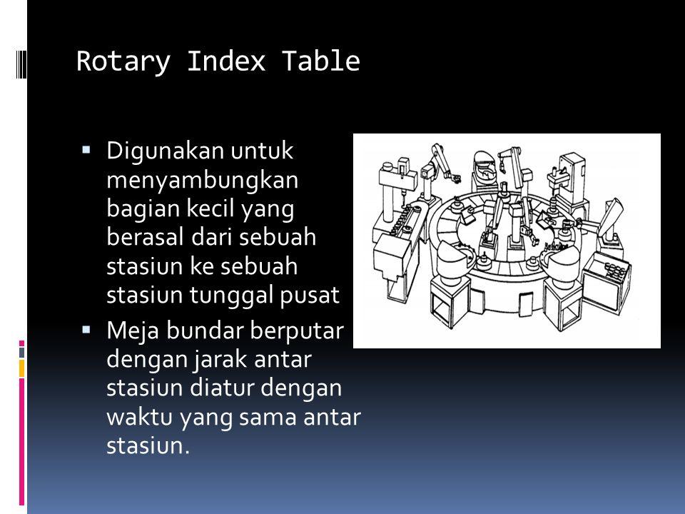 Rotary Index Table Digunakan untuk menyambungkan bagian kecil yang berasal dari sebuah stasiun ke sebuah stasiun tunggal pusat.