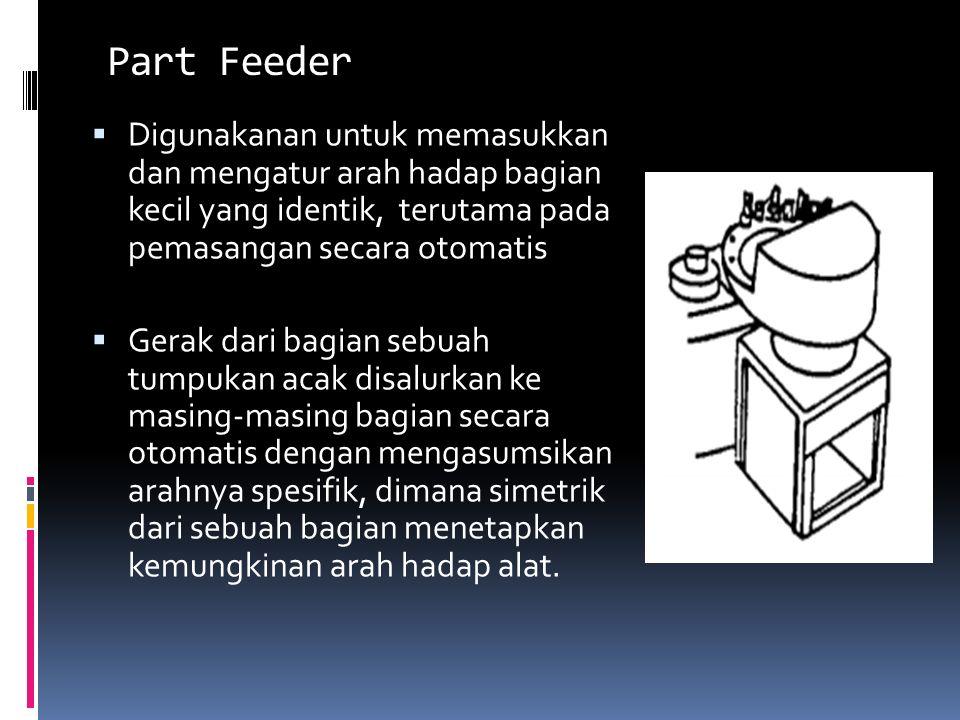 Part Feeder Digunakanan untuk memasukkan dan mengatur arah hadap bagian kecil yang identik, terutama pada pemasangan secara otomatis.