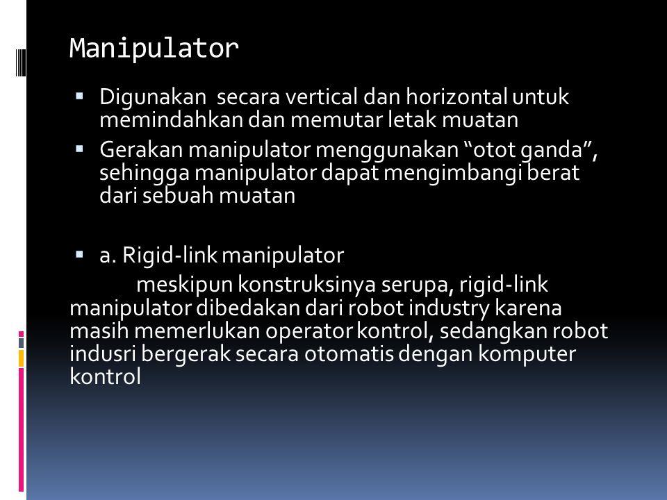Manipulator Digunakan secara vertical dan horizontal untuk memindahkan dan memutar letak muatan.