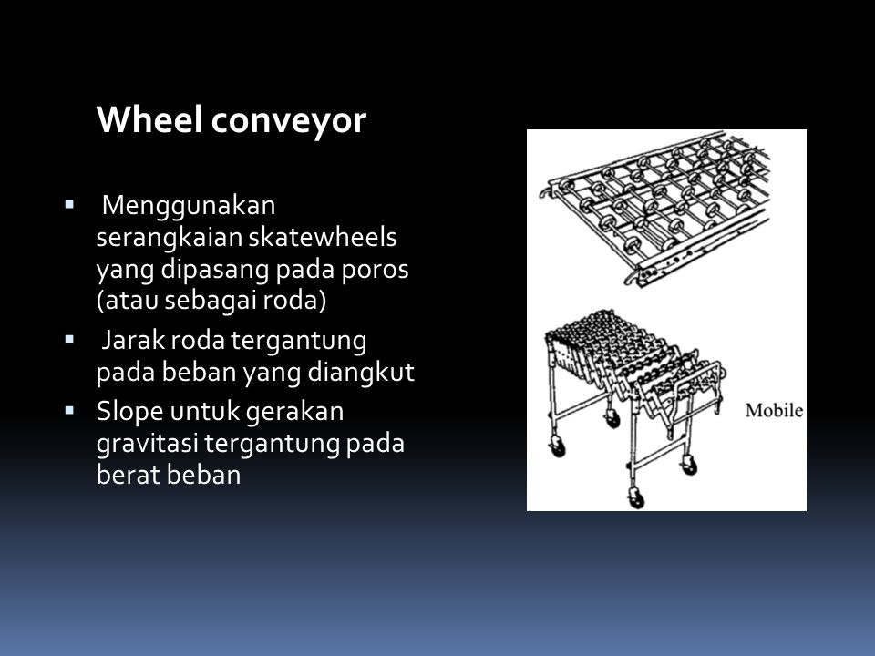 Wheel conveyor Menggunakan serangkaian skatewheels yang dipasang pada poros (atau sebagai roda) Jarak roda tergantung pada beban yang diangkut.