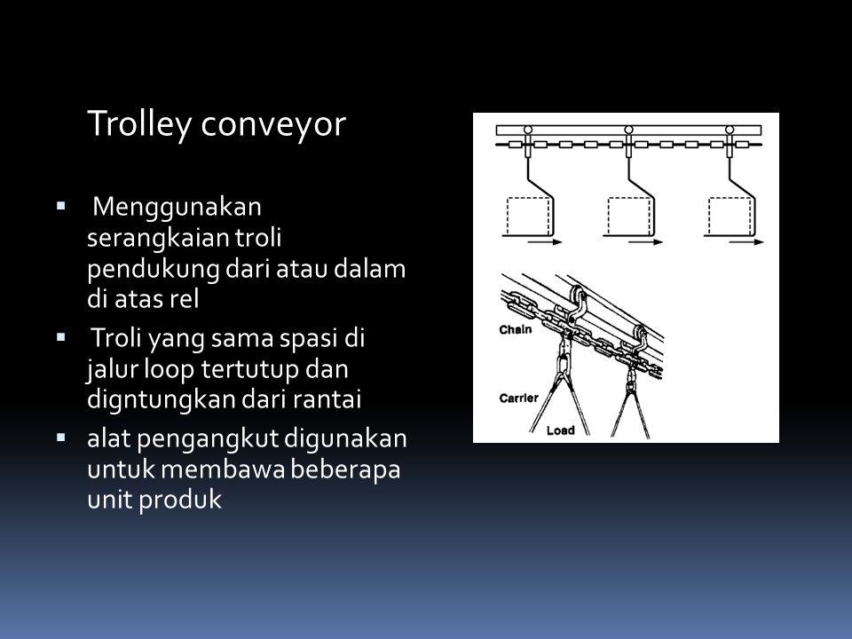 Trolley conveyor Menggunakan serangkaian troli pendukung dari atau dalam di atas rel.