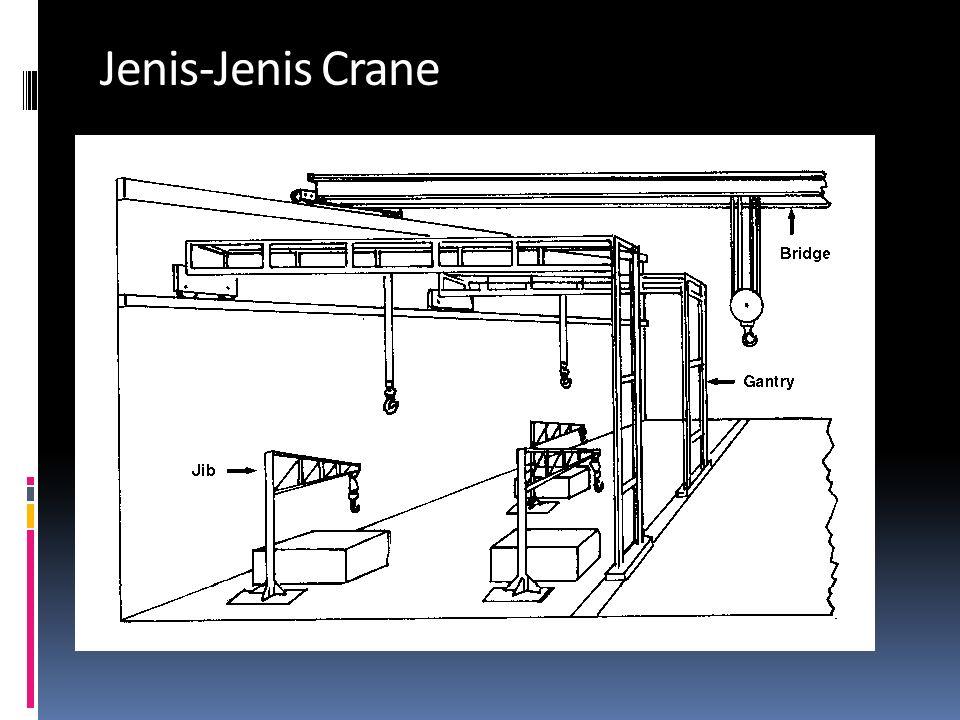 Jenis-Jenis Crane