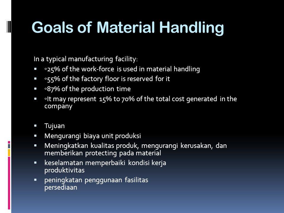 Goals of Material Handling