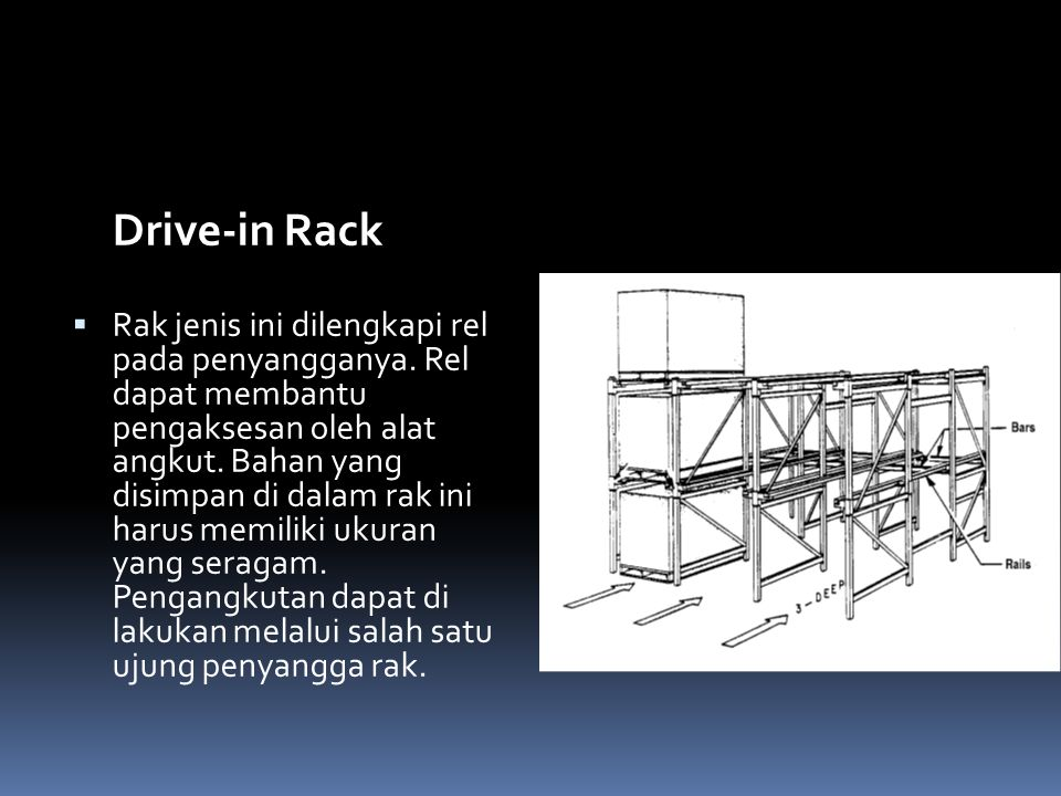 Drive-in Rack
